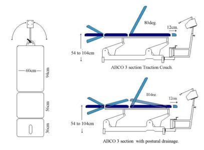 ABCO Physiotherapy Traction Couch drawing