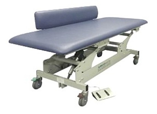 Rehabilitation Change Tables